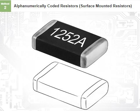 Surface mounted resistors